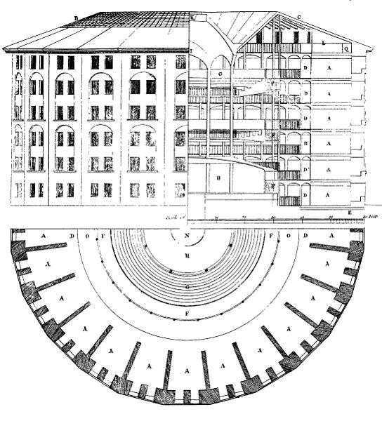 Foucault elemzése kiterjed Jeremy Bentham börtöntervezetére, a panoptikumra is. Ez egy henger alakú épület, amelynek szélén találhatóak a cellák. Az épület közepén egy őrtorony áll, ahonnan egy börtönőr figyeli a körben elhelyezett rabokat, akik viszont nem láthatják őt. A szerkezet lényege az, hogy a rab ne tudja, mikor figyelik, de mindig azzal a tudattal éljen, hogy figyelhetik. Foucault szerint a panoptikum nem egy épület, hanem egy hatalmi mechanizmus, ami a modern társadalmat alapvető módon meghatározza. Forrás: Wikimedia Commons